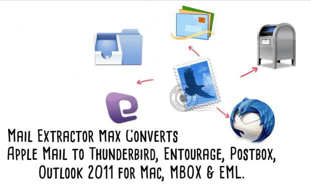 Import email from Mac Mail to Thunderbird