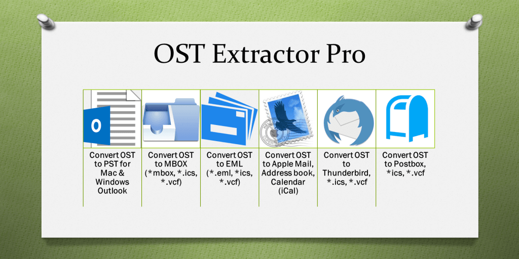 OST to PST Outlook 2019 Converter