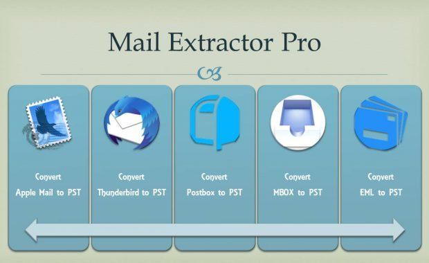 converting eml to pst microsoft outlook