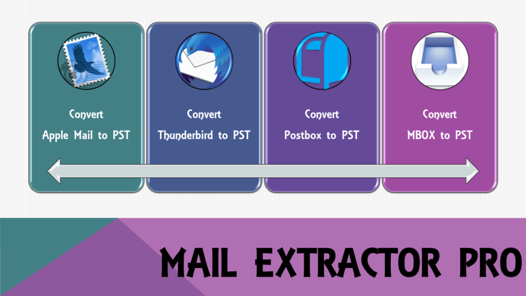 how to export postbox to outlook