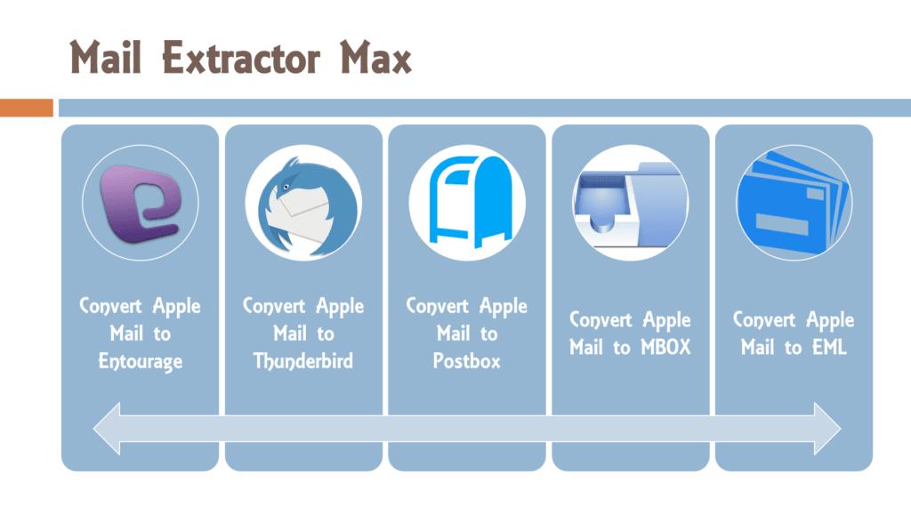 migrate mac mail to windows thunderbird